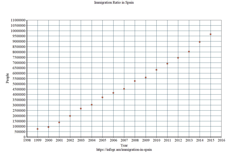 %d9%86%d9%85%d9%88%d8%af%d8%a7%d8%b12