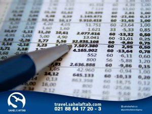 انواع روش های اخذ اقامت تمکن مالی اسپانیا